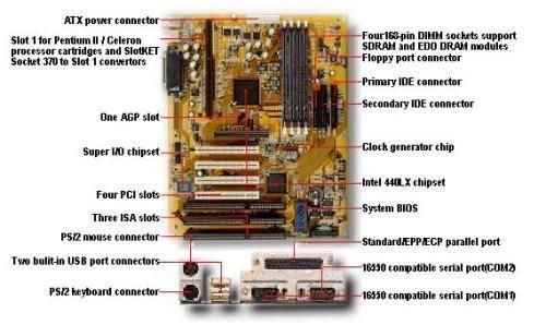 LX6 ABIT Motherboard Mainboard Driver Manual BIOS