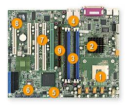 P4SCT+II SUPERMICRO Motherboard Mainboard Drivers Manuals BIOS