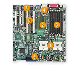 Supermicro P4sce Driver Download